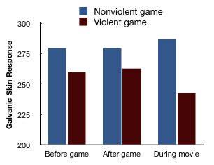 Television violence essay conclusion